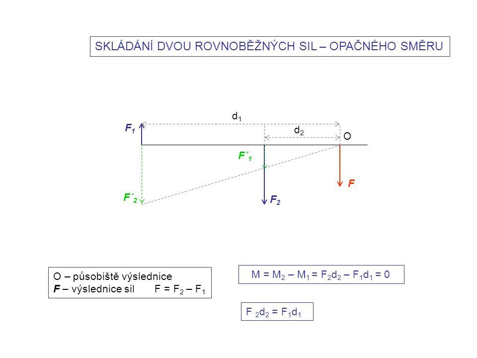 O F F1F1 F2F2 F´ 2 F´ 1 SKLÁDÁNÍ DVOU ROVNOBĚŽNÝCH SIL – OPAČNÉHO SMĚRU O – působiště výslednice F – výslednice sil F = F 2 – F 1 d1d1 d2d2 M = M 2 – M 1 = F 2 d 2 – F 1 d 1 = 0 F 2 d 2 = F 1 d 1