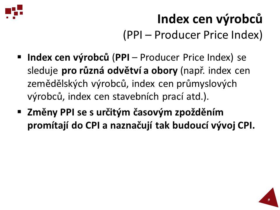 Důsledky inflace:  Klesá reálná hodnota aktiv (hotovosti, vkladů na požádání).