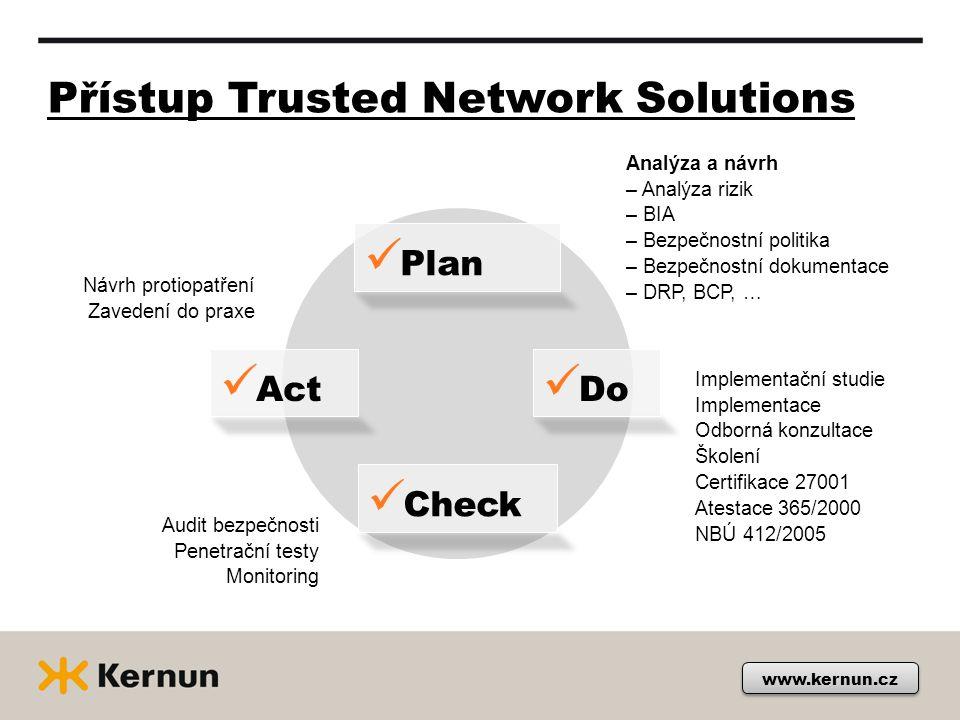 Přístup Trusted Network Solutions www.kernun.cz  Plan Analýza a návrh – Analýza rizik – BIA – Bezpečnostní politika – Bezpečnostní dokumentace – DRP, BCP, …  Do Implementační studie Implementace Odborná konzultace Školení Certifikace 27001 Atestace 365/2000 NBÚ 412/2005  Check Audit bezpečnosti Penetrační testy Monitoring  Act Návrh protiopatření Zavedení do praxe