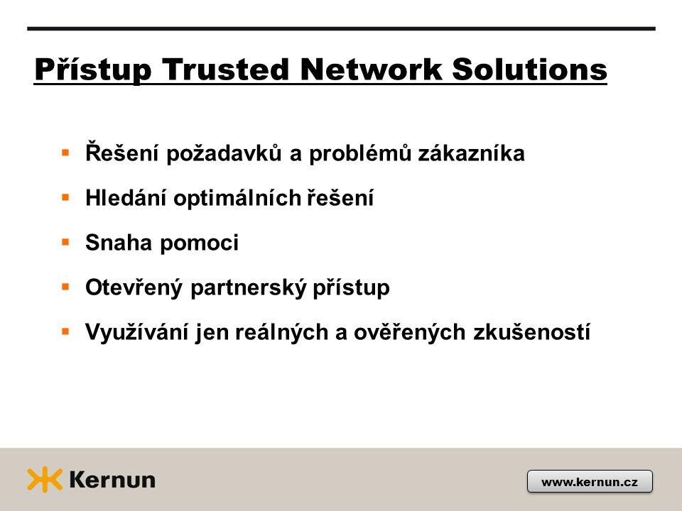 Přístup Trusted Network Solutions www.kernun.cz  Řešení požadavků a problémů zákazníka  Hledání optimálních řešení  Snaha pomoci  Otevřený partnerský přístup  Využívání jen reálných a ověřených zkušeností