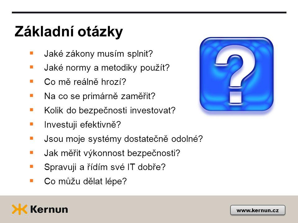 Základní otázky www.kernun.cz  Jaké zákony musím splnit.