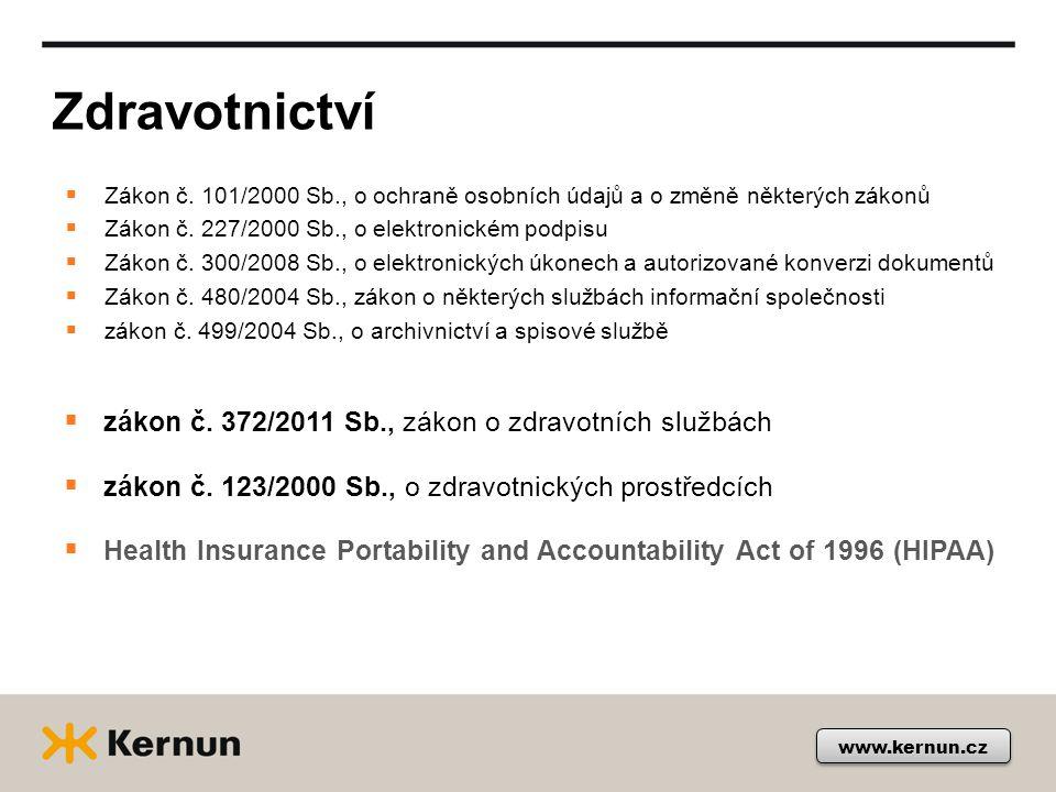 Zdravotnictví www.kernun.cz  zákon č. 372/2011 Sb., zákon o zdravotních službách  zákon č.
