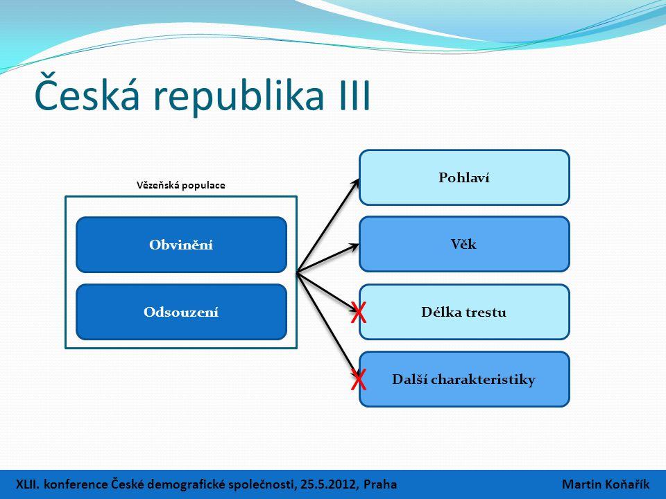 Odsouzení Česká republika III XLII.