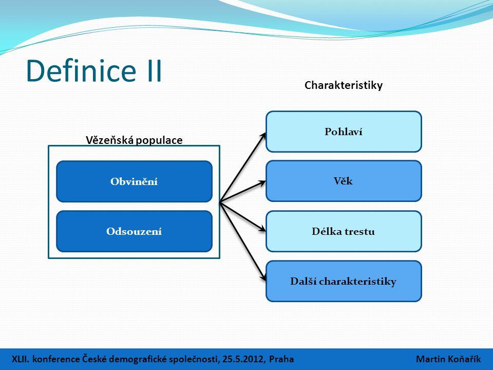 Odsouzení Definice II XLII.