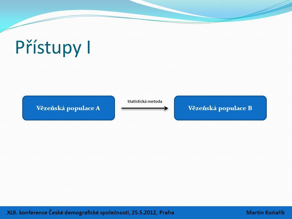 Vězeňská populace B Statistická metoda Přístupy I XLII. konference České demografické společnosti, 25.5.2012, Praha Martin Koňařík Vězeňská populace A