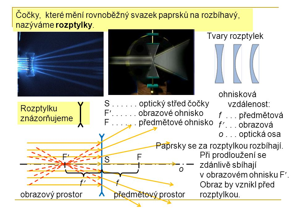 Čočky, které mění rovnoběžný svazek paprsků na rozbíhavý, nazýváme rozptylky. Rozptylku znázorňujeme Tvary rozptylek Při prodloužení se zdánlivě sbíha