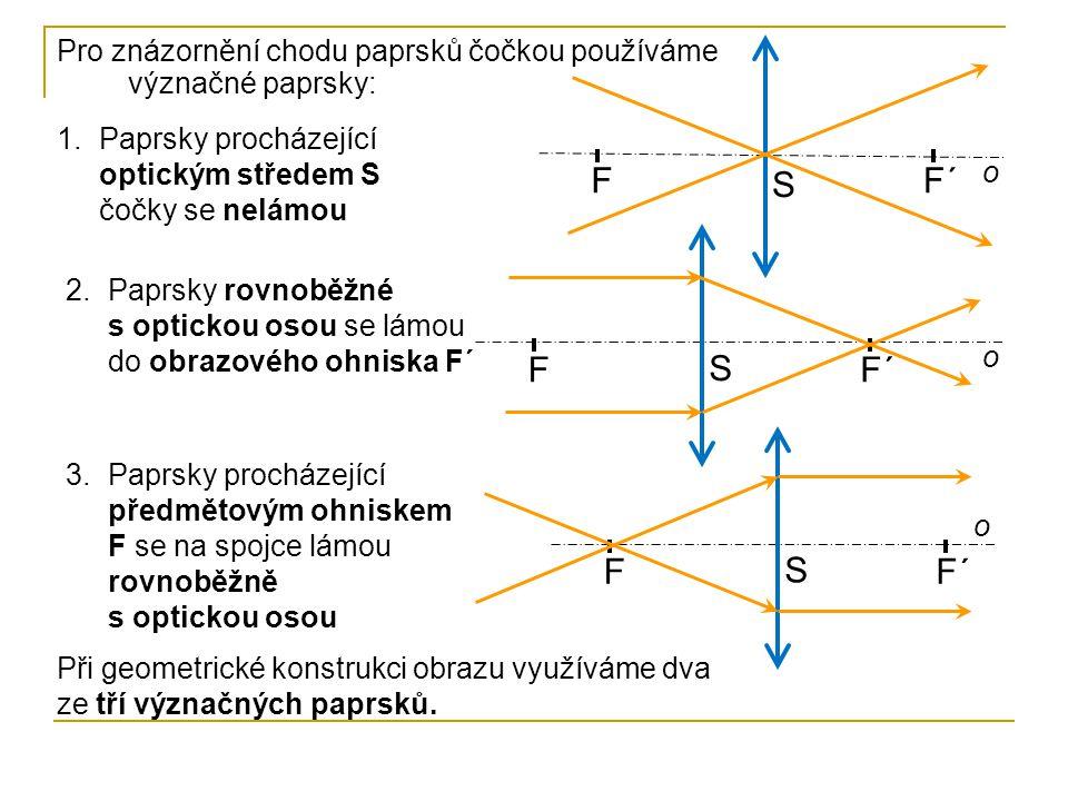 Pro znázornění chodu paprsků čočkou používáme význačné paprsky: FF´ S 1.Paprsky procházející optickým středem S čočky se nelámou 2.Paprsky rovnoběžné