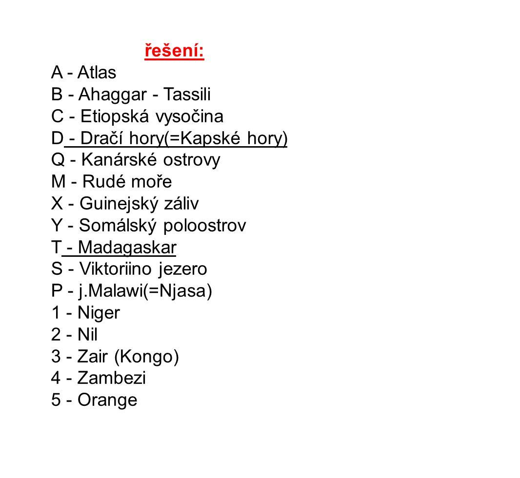 řešení: A - Atlas B - Ahaggar - Tassili C - Etiopská vysočina D - Dračí hory(=Kapské hory) Q - Kanárské ostrovy M - Rudé moře X - Guinejský záliv Y - Somálský poloostrov T - Madagaskar S - Viktoriino jezero P - j.Malawi(=Njasa) 1 - Niger 2 - Nil 3 - Zair (Kongo) 4 - Zambezi 5 - Orange