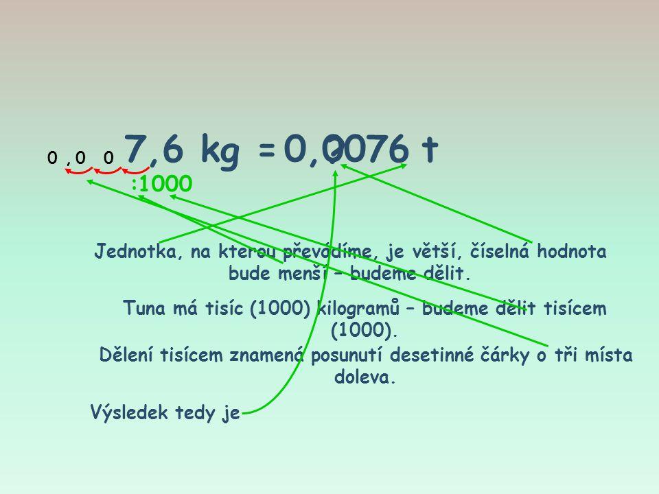 7,6 kg = t0,0076 ? Jednotka, na kterou převádíme, je větší, číselná hodnota bude menší – budeme dělit. 1000 : Tuna má tisíc (1000) kilogramů – budeme