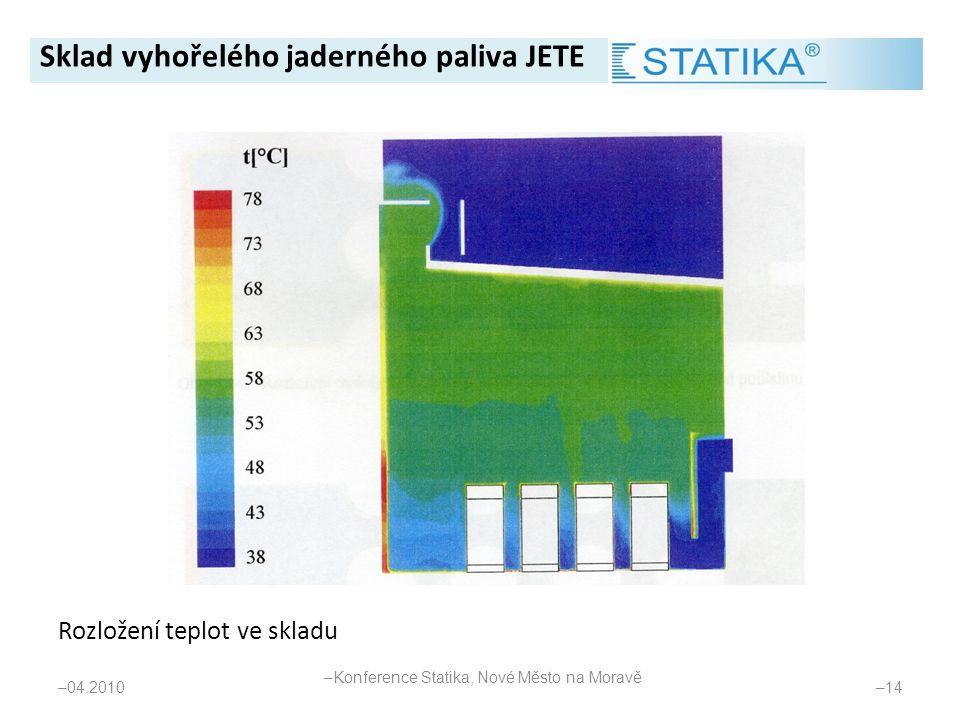 Rozložení teplot ve skladu – 04.2010 – 14 Sklad vyhořelého jaderného paliva JETE – Konference Statika, Nové Město na Moravě