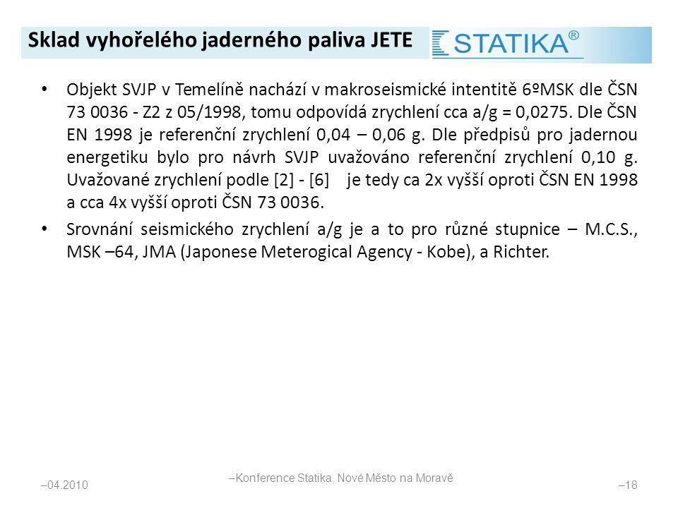 • Objekt SVJP v Temelíně nachází v makroseismické intentitě 6ºMSK dle ČSN 73 0036 - Z2 z 05/1998, tomu odpovídá zrychlení cca a/g = 0,0275. Dle ČSN EN