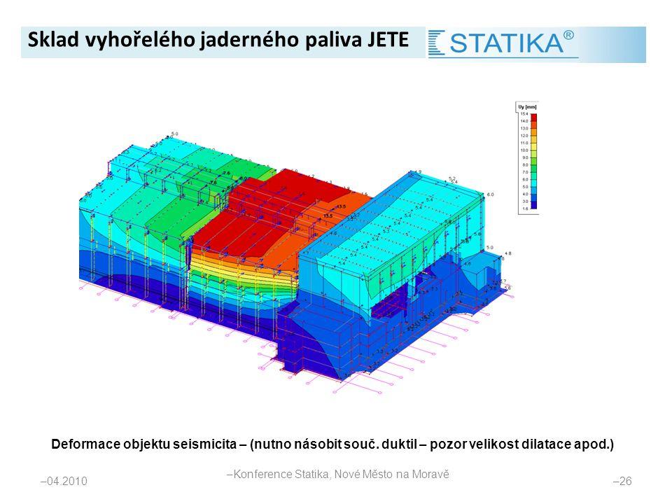 – 04.2010 – 26 Deformace objektu seismicita – (nutno násobit souč. duktil – pozor velikost dilatace apod.) Sklad vyhořelého jaderného paliva JETE – Ko