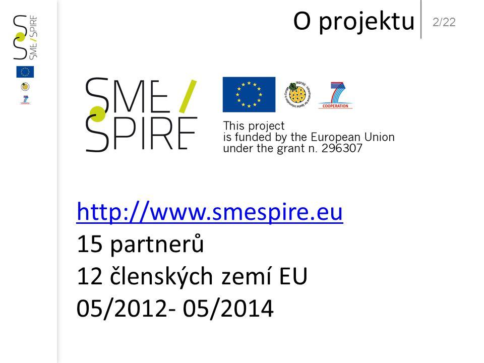 2/22 O projektu http://www.smespire.eu 15 partnerů 12 členských zemí EU 05/2012- 05/2014