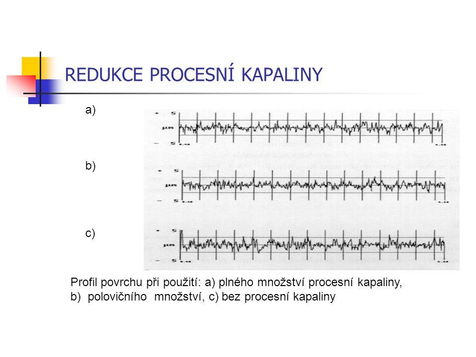 REDUKCE PROCESNÍ KAPALINY a) b) c) Profil povrchu při použití: a) plného množství procesní kapaliny, b) polovičního množství, c) bez procesní kapaliny