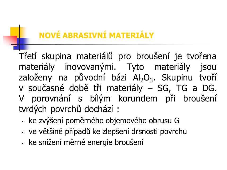 Třetí skupina materiálů pro broušení je tvořena materiály inovovanými. Tyto materiály jsou založeny na původní bázi Al 2 O 3. Skupinu tvoří v současné