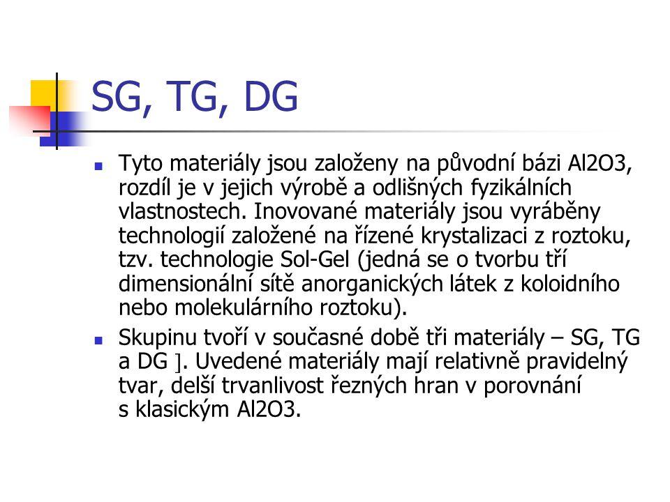 SG, TG, DG  Tyto materiály jsou založeny na původní bázi Al2O3, rozdíl je v jejich výrobě a odlišných fyzikálních vlastnostech. Inovované materiály j