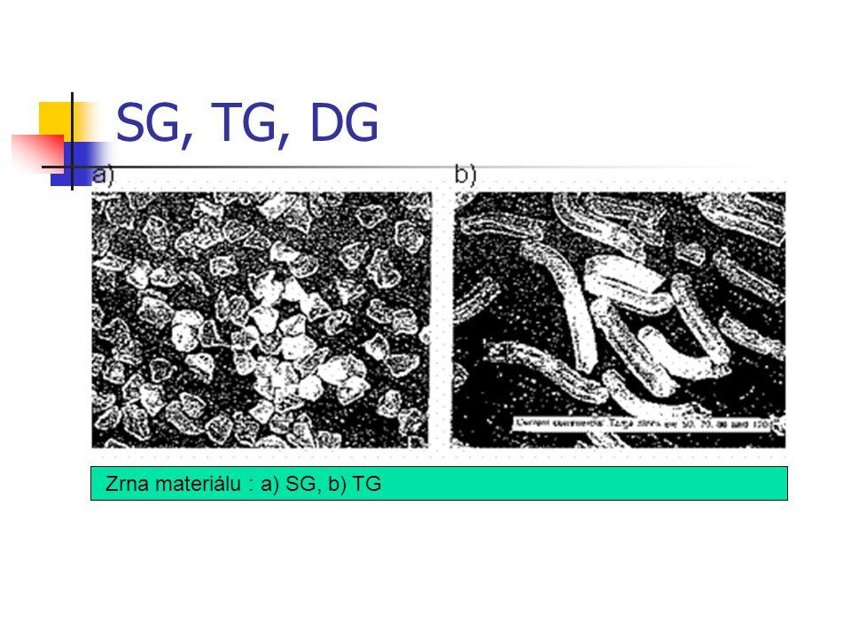 Zrna materiálu : a) SG, b) TG SG, TG, DG
