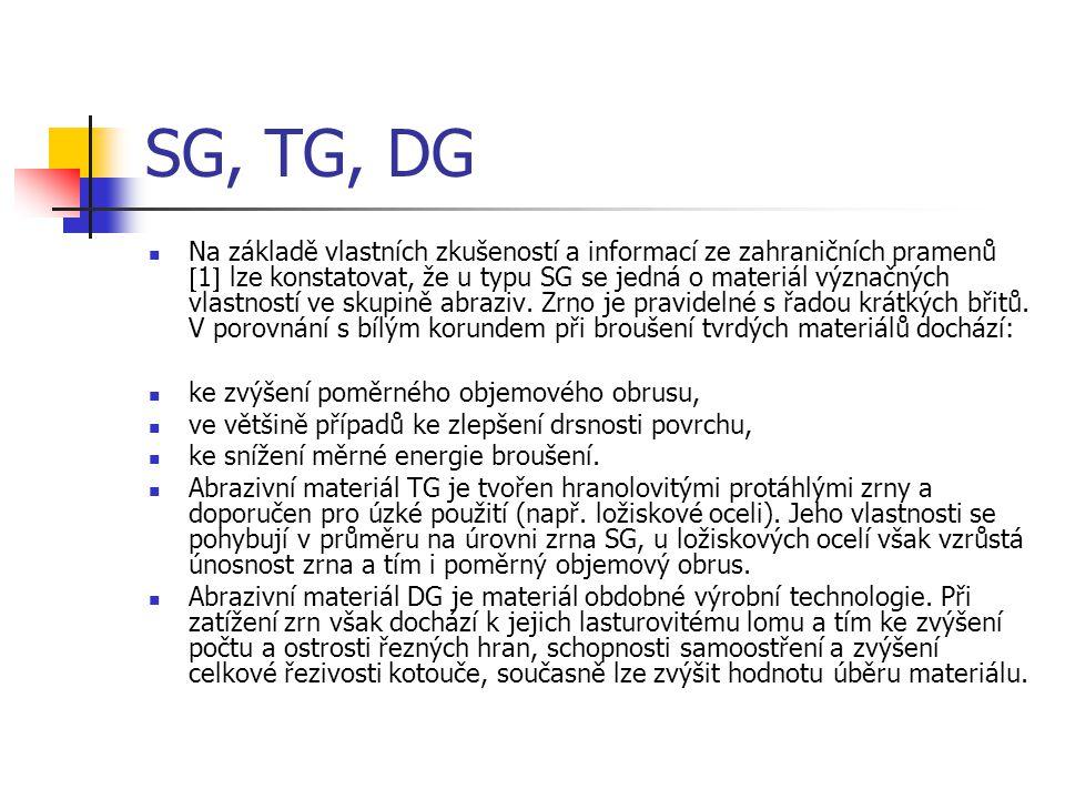  Na základě vlastních zkušeností a informací ze zahraničních pramenů  1  lze konstatovat, že u typu SG se jedná o materiál význačných vlastností ve