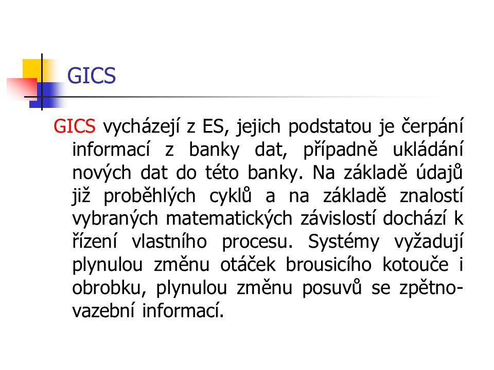 GICS GICS vycházejí z ES, jejich podstatou je čerpání informací z banky dat, případně ukládání nových dat do této banky. Na základě údajů již proběhlý
