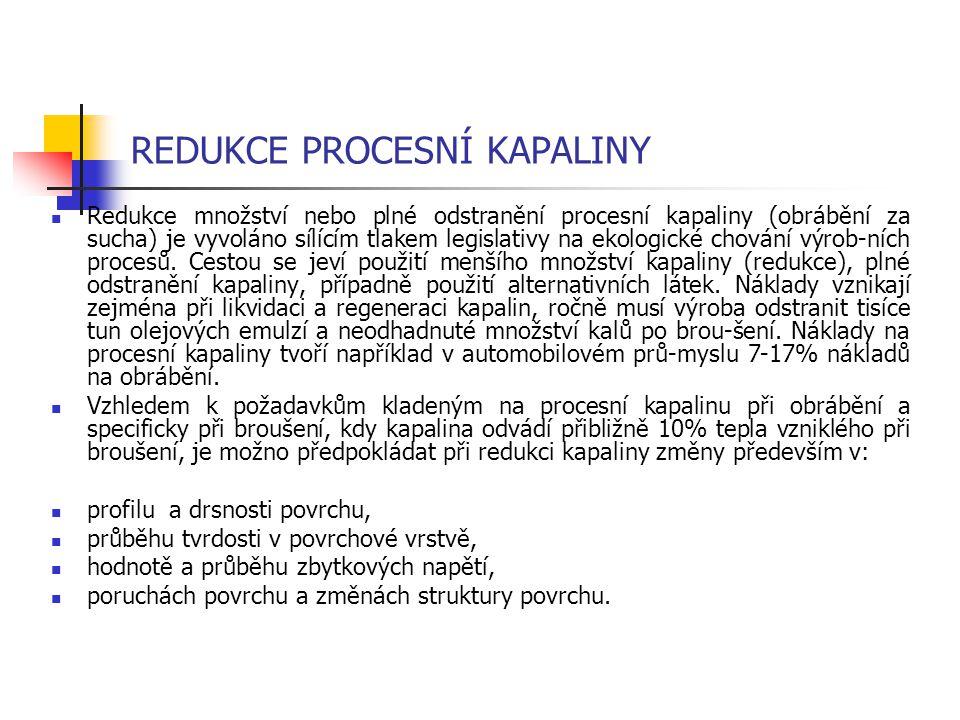REDUKCE PROCESNÍ KAPALINY  Redukce množství nebo plné odstranění procesní kapaliny (obrábění za sucha) je vyvoláno sílícím tlakem legislativy na ekol
