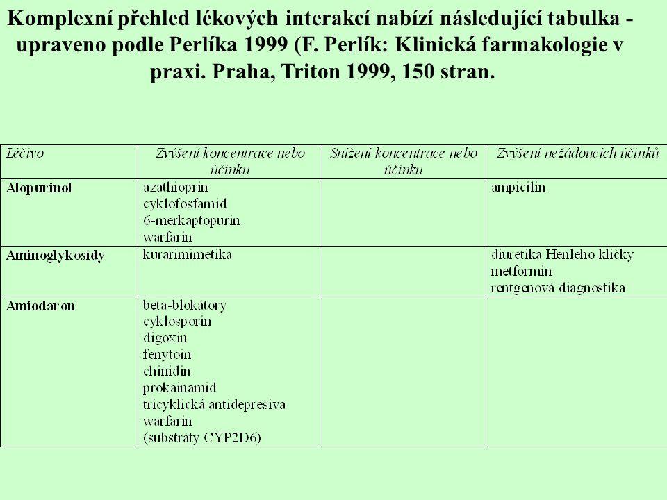 Komplexní přehled lékových interakcí nabízí následující tabulka - upraveno podle Perlíka 1999 (F. Perlík: Klinická farmakologie v praxi. Praha, Triton
