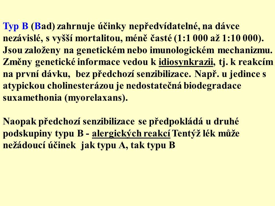 Typ B (Bad) zahrnuje účinky nepředvídatelné, na dávce nezávislé, s vyšší mortalitou, méně časté (1:1 000 až 1:10 000). Jsou založeny na genetickém neb