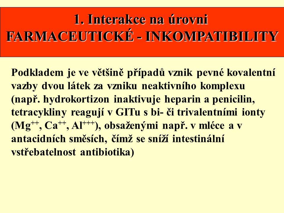 2.Interakce na úrovni FARMAKOKINETICKÉ Absorpce může být ovlivněna např.