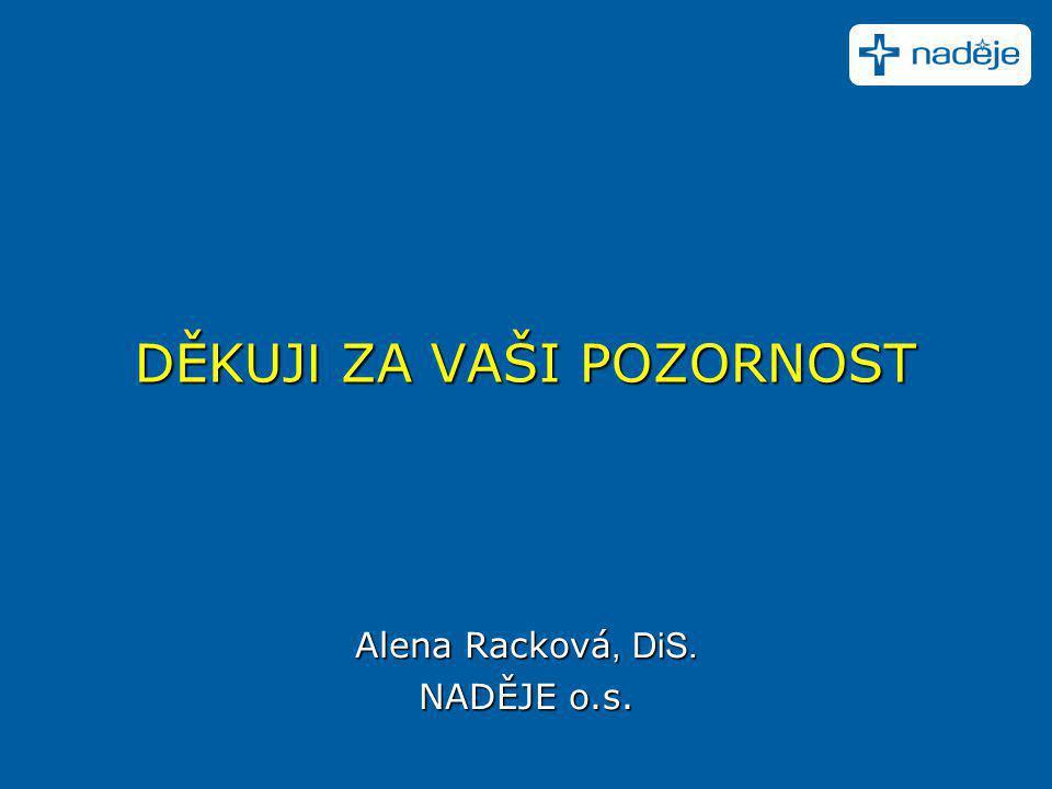 DĚKUJ I ZA VAŠI POZORNOST Alena Racková, DiS. NADĚJE o.s.