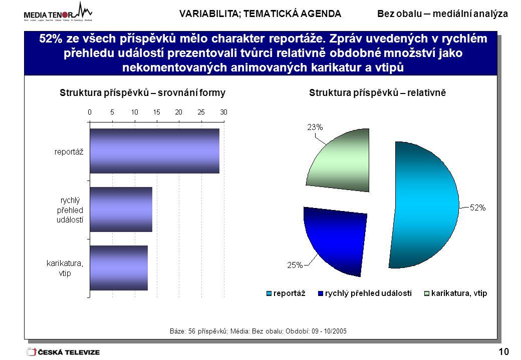Bez obalu – mediální analýza 10 52% ze všech příspěvků mělo charakter reportáže.