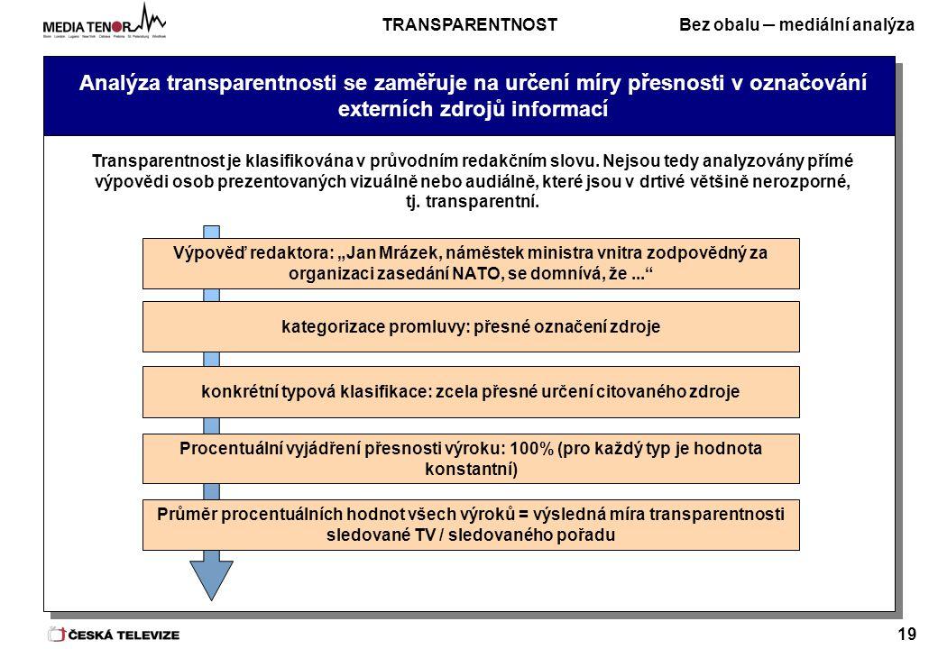 Bez obalu – mediální analýza 19 Analýza transparentnosti se zaměřuje na určení míry přesnosti v označování externích zdrojů informací TRANSPARENTNOST Transparentnost je klasifikována v průvodním redakčním slovu.
