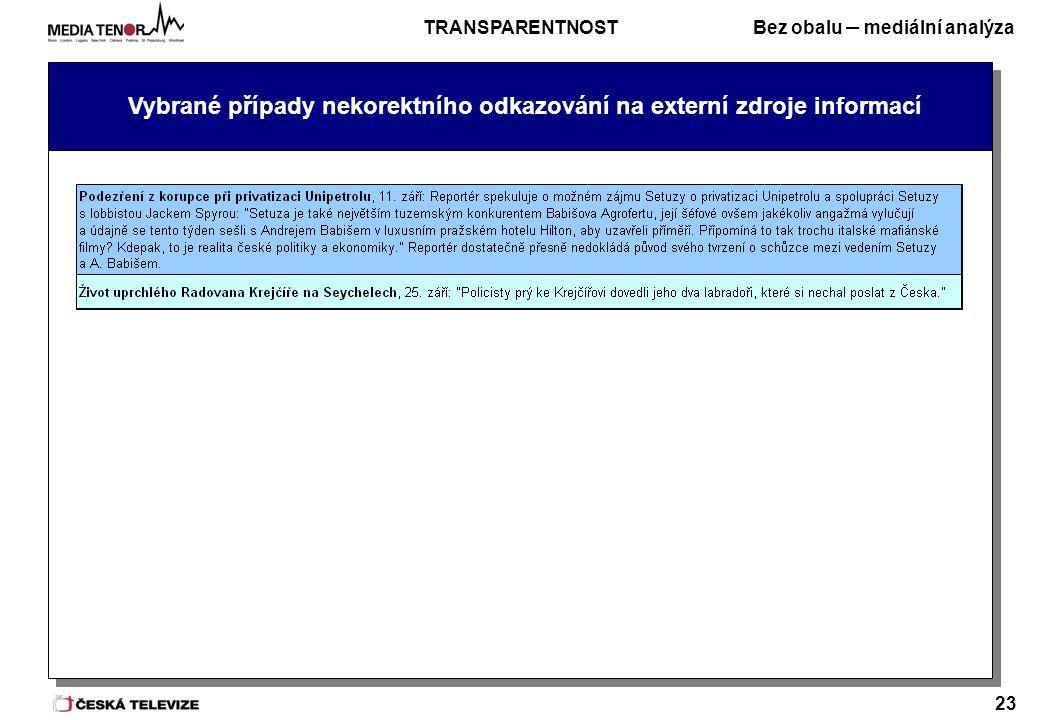 Bez obalu – mediální analýza 23 Vybrané případy nekorektního odkazování na externí zdroje informací TRANSPARENTNOST