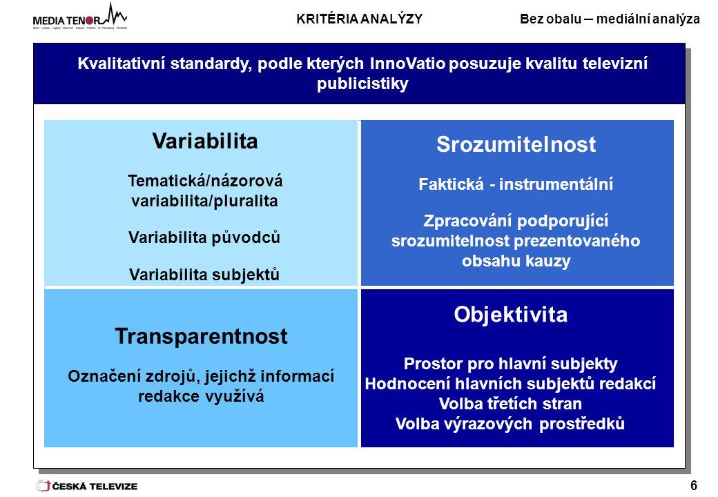 Bez obalu – mediální analýza 6 Kvalitativní standardy, podle kterých InnoVatio posuzuje kvalitu televizní publicistiky Variabilita Tematická/názorová variabilita/pluralita Variabilita původců Variabilita subjektů Transparentnost Označení zdrojů, jejichž informací redakce využívá Srozumitelnost Faktická - instrumentální Zpracování podporující srozumitelnost prezentovaného obsahu kauzy Objektivita Prostor pro hlavní subjekty Hodnocení hlavních subjektů redakcí Volba třetích stran Volba výrazových prostředků KRITÉRIA ANALÝZY