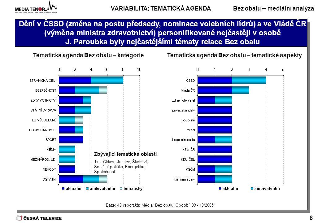 Bez obalu – mediální analýza 8 Dění v ČSSD (změna na postu předsedy, nominace volebních lídrů) a ve Vládě ČR (výměna ministra zdravotnictví) personifikované nejčastěji v osobě J.