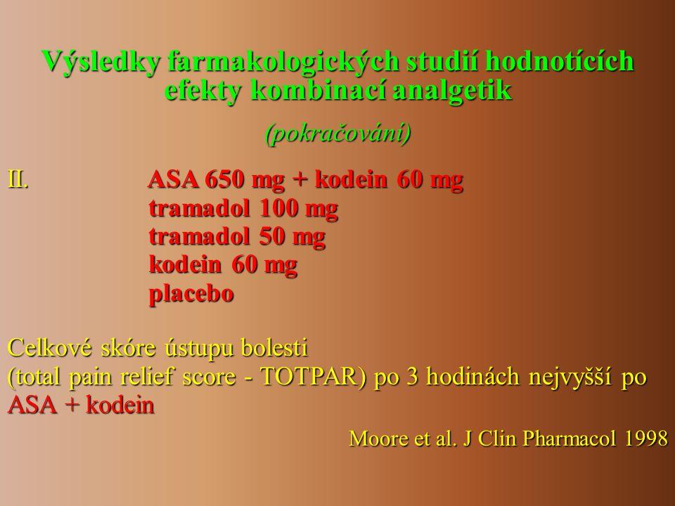 II. ASA 650 mg + kodein 60 mg tramadol 100 mg tramadol 100 mg tramadol 50 mg tramadol 50 mg kodein 60 mg kodein 60 mg placebo placebo Celkové skóre ús