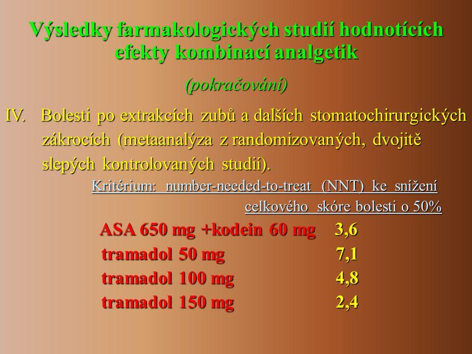 IV. Bolesti po extrakcích zubů a dalších stomatochirurgických zákrocích (metaanalýza z randomizovaných, dvojitě zákrocích (metaanalýza z randomizovaný