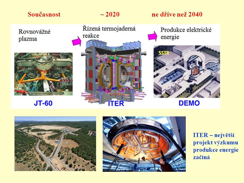 Současnost ~ 2020 ne dříve než 2040 ITER – největší projekt výzkumu produkce energie začíná