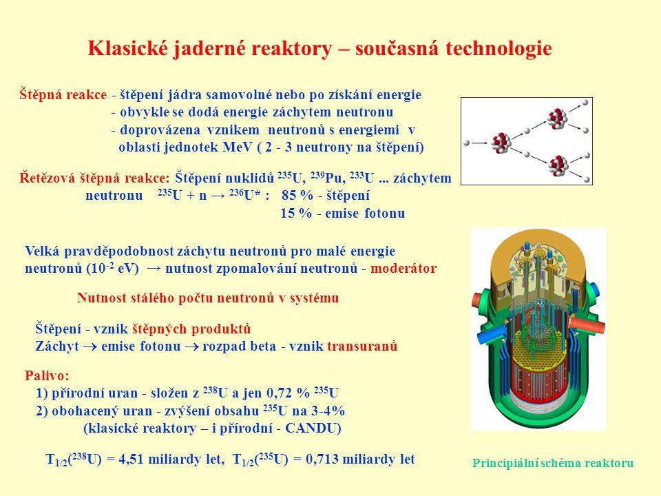 Klasické jaderné reaktory – současná technologie Štěpná reakce - štěpení jádra samovolné nebo po získání energie - obvykle se dodá energie záchytem neutronu - doprovázena vznikem neutronů s energiemi v oblasti jednotek MeV ( 2 - 3 neutrony na štěpení) Řetězová štěpná reakce: Štěpení nuklidů 235 U, 239 Pu, 233 U...