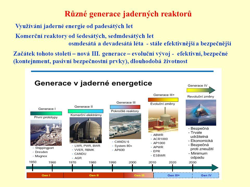 Současné fungující reaktory II generace Až na výjimky generace II.