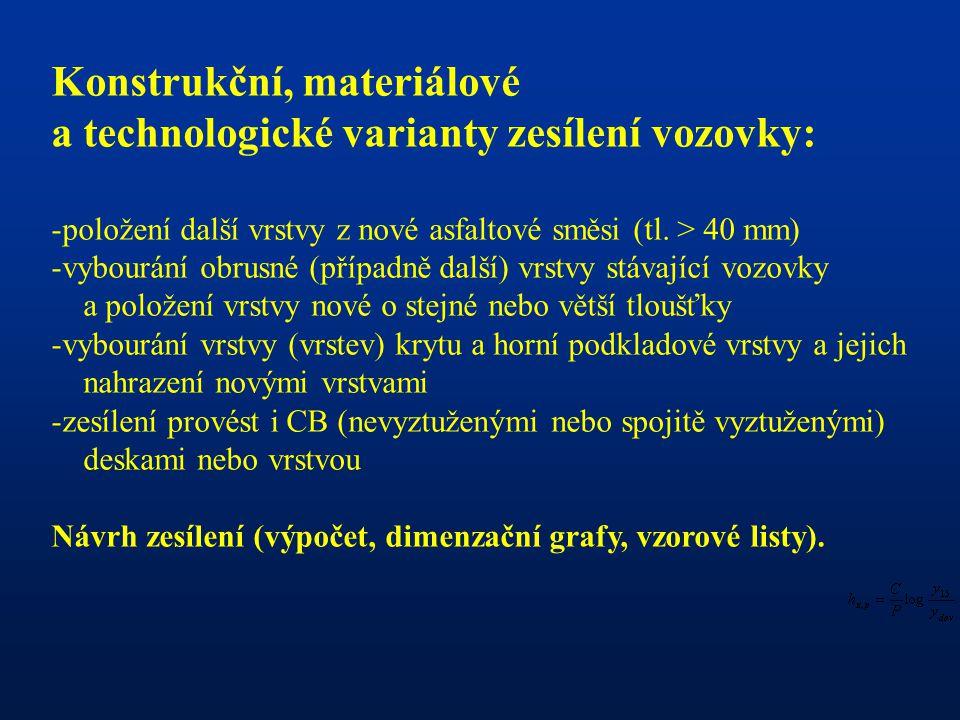 Konstrukční, materiálové a technologické varianty zesílení vozovky: -položení další vrstvy z nové asfaltové směsi (tl.