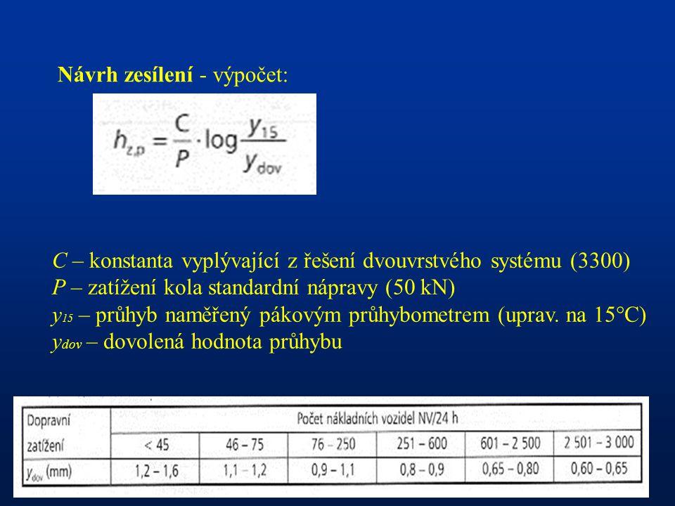 Návrh zesílení - výpočet: C – konstanta vyplývající z řešení dvouvrstvého systému (3300) P – zatížení kola standardní nápravy (50 kN) y 15 – průhyb naměřený pákovým průhybometrem (uprav.