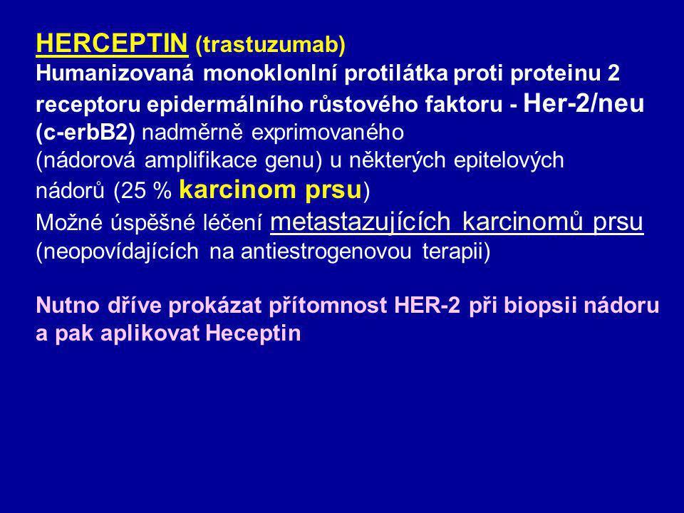 Anti-iniciace Anti-promoce, anti-proliferace * alterace metabo- lismu kancerogenu * podpora detoxikace kancerogenu * podpora opravy DNA * odstranění elektrofil- ních látek a reaktiv- ních forem kyslíku * odstranění reaktivních forem kyslíku * ovlivnění genové exprese * potlačování zánětlivé reakce * potlačení proliferace * indukce diferenciace * navození apoptózy * podpora imunity * omezení angiogeneze nádorové buňkypreneoplastické buňky iniciovaná buňka Mechanismus CHEMOPREVENCE