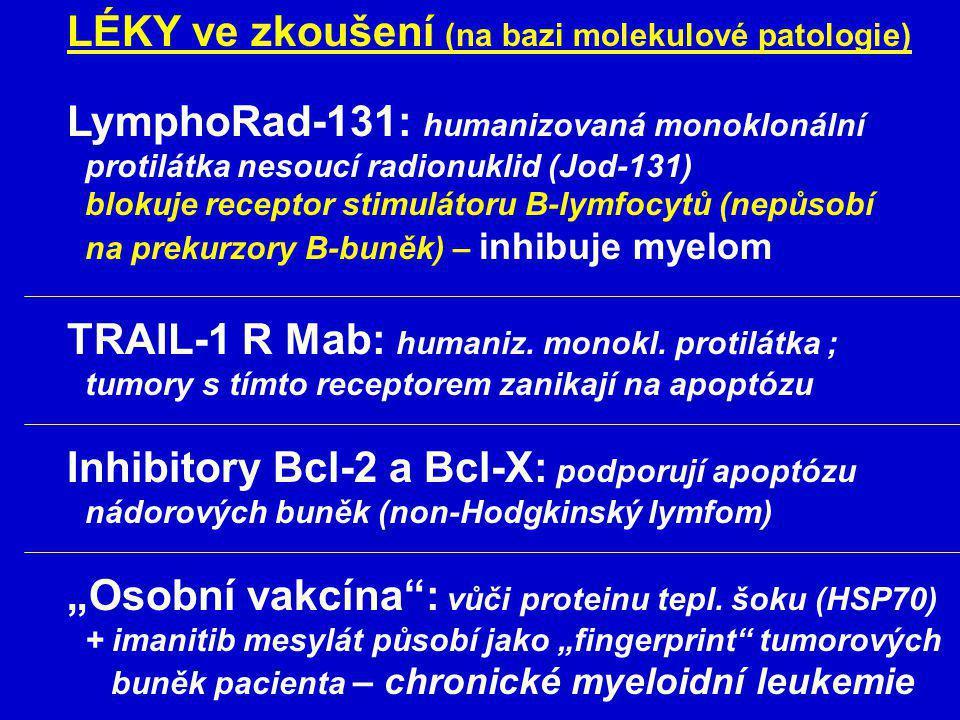 IGF-IR IRS p85 PI3K Následná signalizace Skp2 p27 Kip1 p27 Kip1 - degradace IGFBP-3 IGF-1 HERCEPTIN IGF-IR p85 PI3K Uvolnění blokády Cdk2 Zrušeni zástavy cyklu v G-1 fázi Mechanismus účinku trastuzumabu a rezistence vůči němu