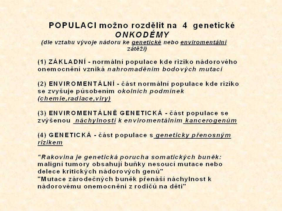 NÁDOROVÝ GENOTYP výsledek nahromadění mutací (alterací) genů pro řízení * proliferace * diferenciace * zániku BUNĚK