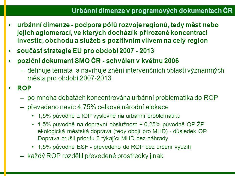 Urbánní dimenze v programových dokumentech ČR •urbánní dimenze - podpora pólů rozvoje regionů, tedy měst nebo jejich aglomerací, ve kterých dochází k přirozené koncentraci investic, obchodu a služeb s pozitivním vlivem na celý region •součást strategie EU pro období 2007 - 2013 •poziční dokument SMO ČR - schválen v květnu 2006 –definuje témata a navrhuje znění intervenčních oblastí významných města pro období 2007-2013 •ROP –po mnoha debatách koncentrována urbánní problematika do ROP –převedeno navíc 4,75% celkové národní alokace •1,5% původně z IOP výslovně na urbánní problematiku •1,5% původně na dopravní obslužnost + 0,25% původně OP ŽP ekologická městská doprava (tedy obojí pro MHD) - důsledek OP Doprava zrušil prioritu 6 týkající MHD bez náhrady •1,5% původně ESF - převedeno do ROP bez určení využití –každý ROP rozdělil převedené prostředky jinak