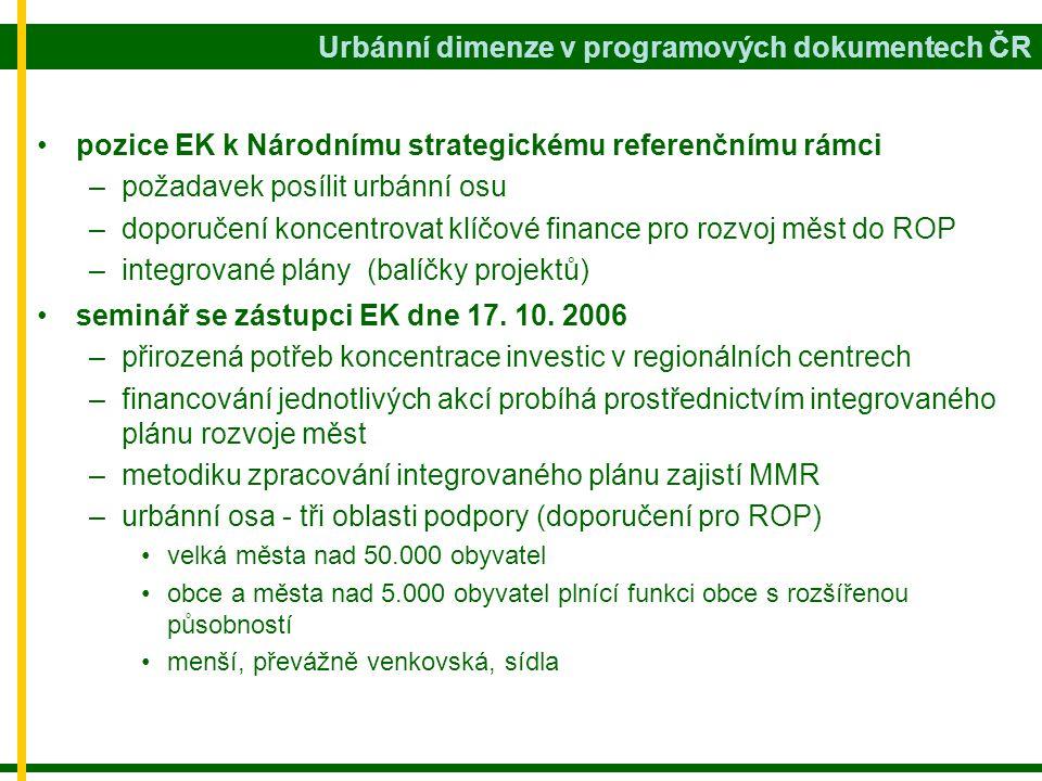 •pozice EK k Národnímu strategickému referenčnímu rámci –požadavek posílit urbánní osu –doporučení koncentrovat klíčové finance pro rozvoj měst do ROP –integrované plány (balíčky projektů) •seminář se zástupci EK dne 17.