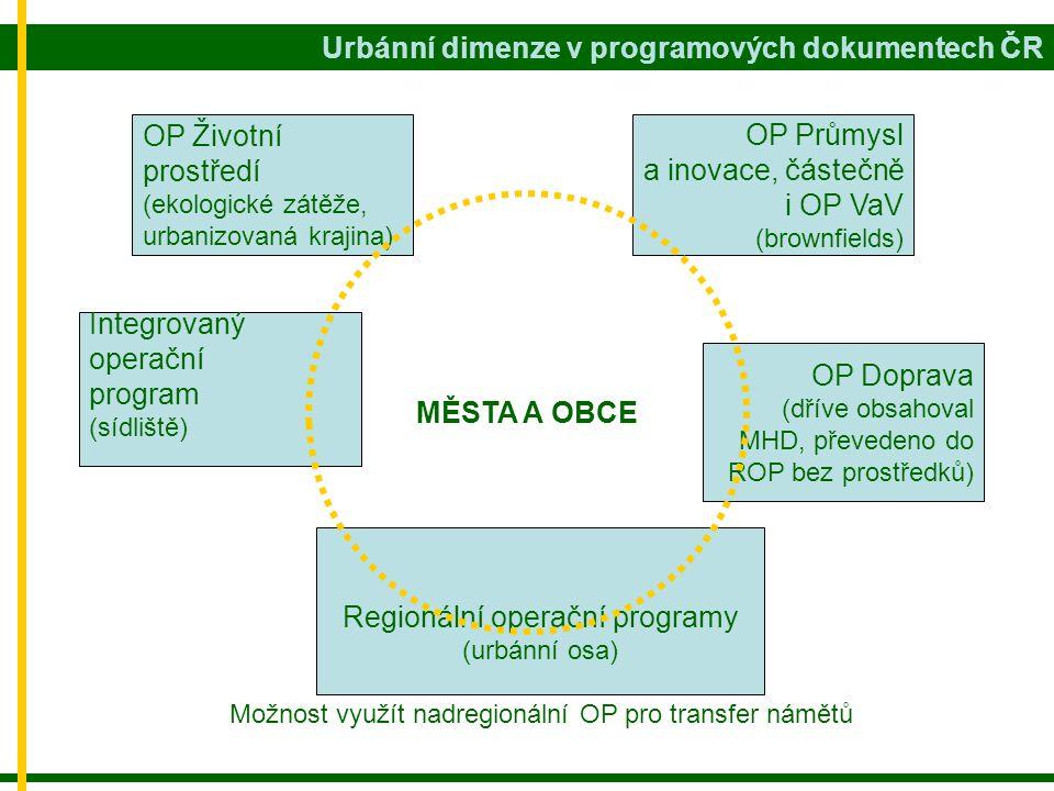 Regionální operační programy (urbánní osa) Možnost využít nadregionální OP pro transfer námětů Integrovaný operační program (sídliště) OP Životní prostředí (ekologické zátěže, urbanizovaná krajina) OP Doprava (dříve obsahoval MHD, převedeno do ROP bez prostředků) OP Průmysl a inovace, částečně i OP VaV (brownfields) MĚSTA A OBCE