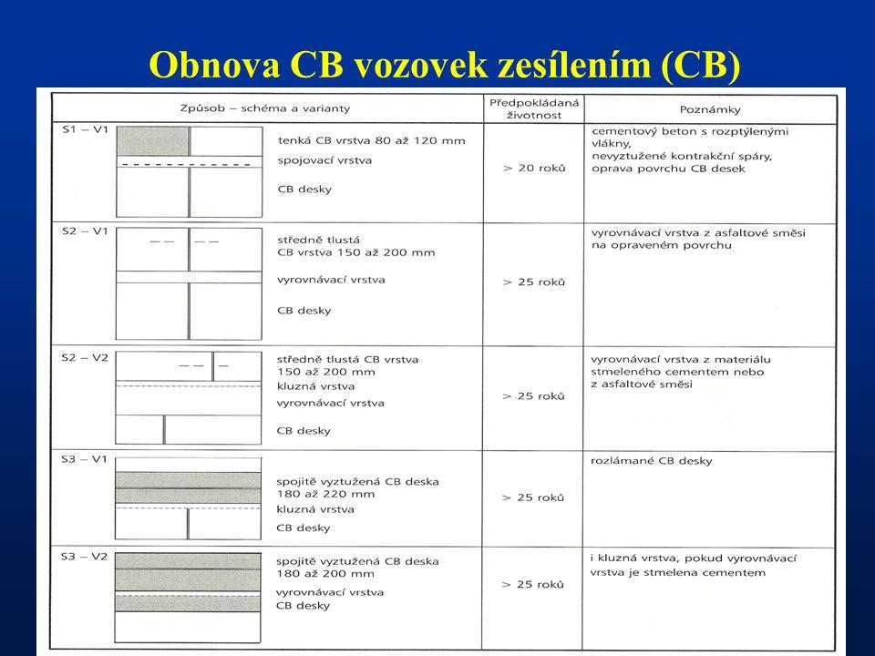Obnova CB vozovek zesílením (CB)