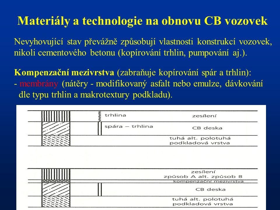 Materiály a technologie na obnovu CB vozovek Nevyhovující stav převážně způsobují vlastnosti konstrukcí vozovek, nikoli cementového betonu (kopírování