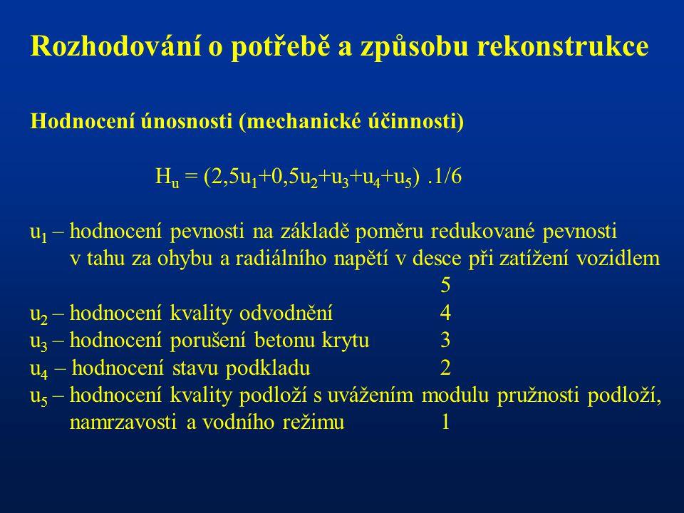 Rozhodování o potřebě a způsobu rekonstrukce Hodnocení únosnosti (mechanické účinnosti) H u = (2,5u 1 +0,5u 2 +u 3 +u 4 +u 5 ).1/6 u 1 – hodnocení pev
