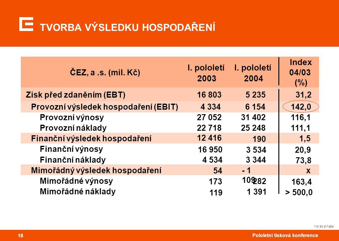 18 Pololetní tisková konference 18 7.10 ZM 21.7.2004 TVORBA VÝSLEDKU HOSPODAŘENÍ ČEZ, a.s.